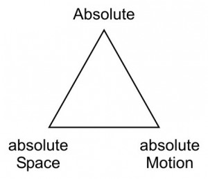 absolute - 0